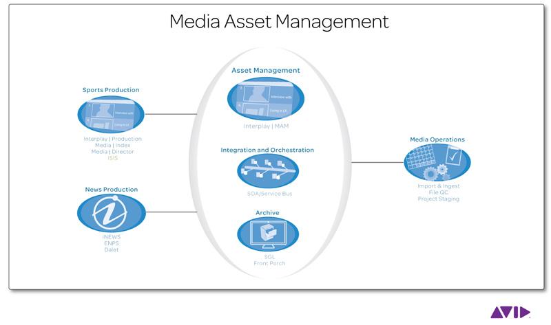 MediaManagement.jpg